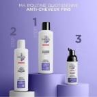 kit soin nioxin n°6 cheveux visiblement clairsemés , Moyens à épais, naturels ou traités chimiquement