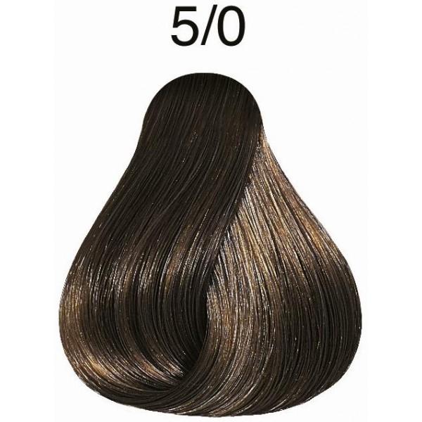 Gama de colores para el cabello wella