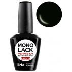 Beautynails Monolack (Par Couleur)