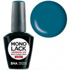 Beautynails Monolack 031 - Glacial Mint