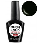 Beautynails Monolack 054 - Black Ghost